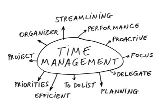 you need to manage time effectively Home / productivity / 7 quick ways to manage your time better 7 quick ways to manage your time better by alex chris 1 comment  in your calendar you need to have the following items.